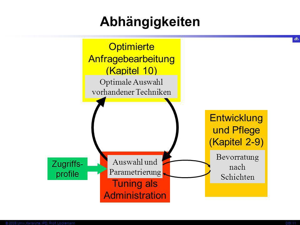 Abhängigkeiten Optimierte Anfragebearbeitung (Kapitel 10)