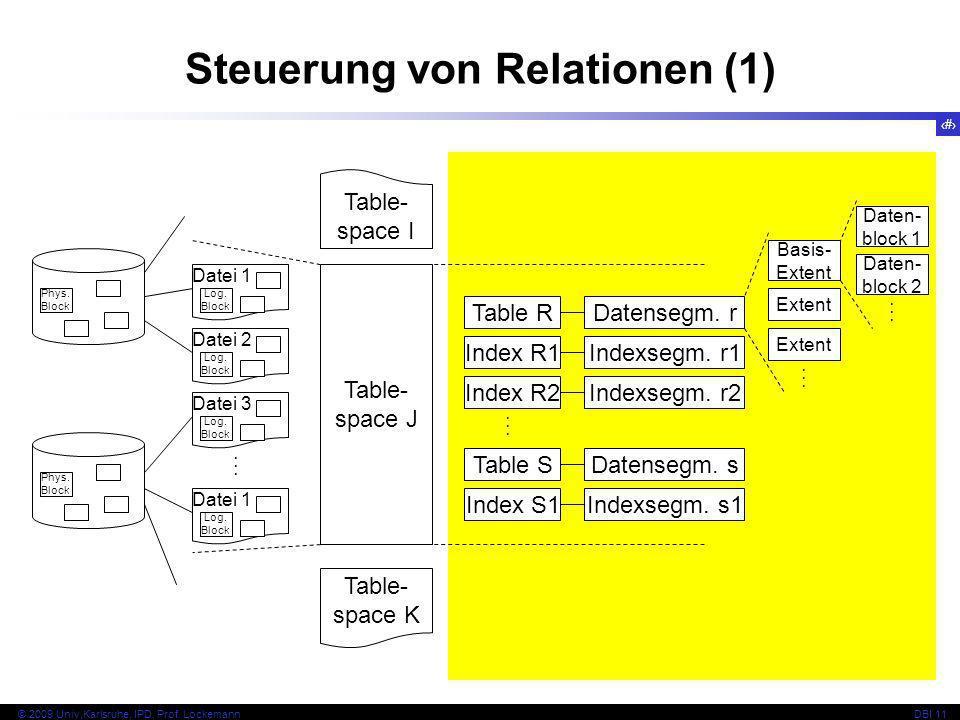 Steuerung von Relationen (1)
