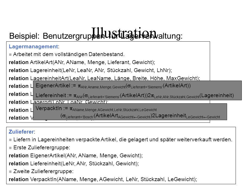 Illustration Beispiel: Benutzergruppen für Lagerverwaltung: