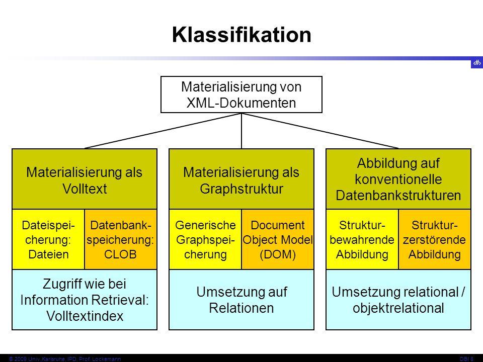 Klassifikation Materialisierung von XML-Dokumenten