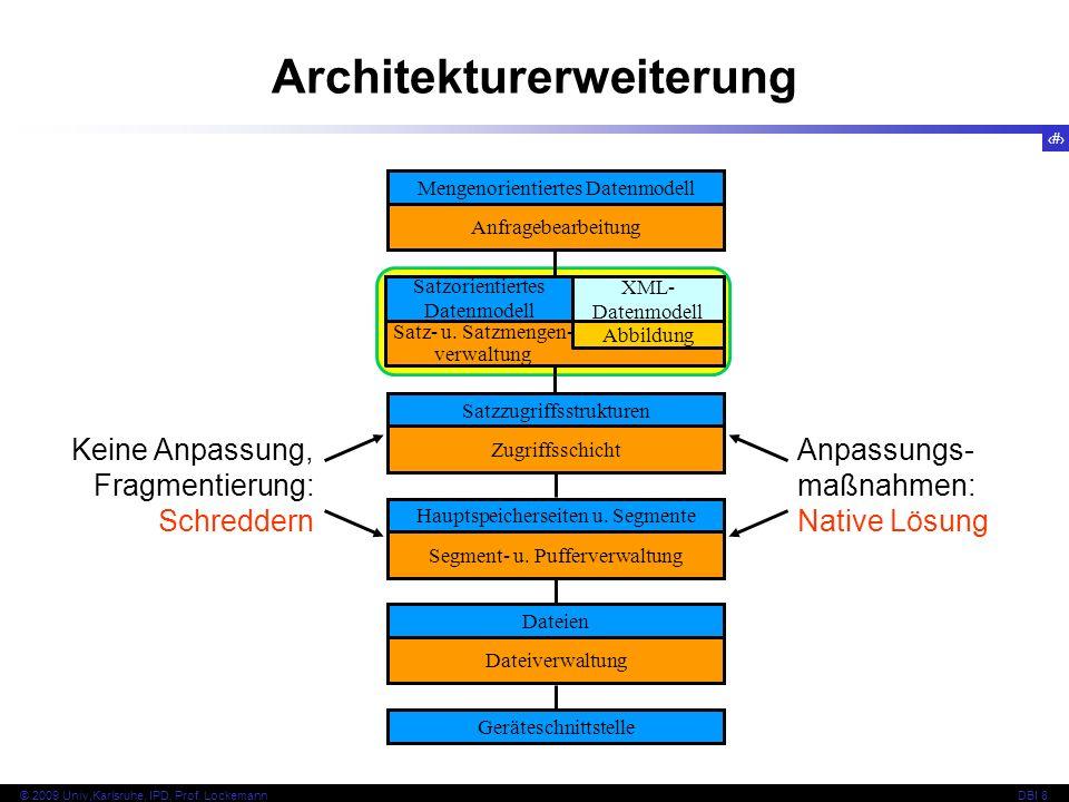 Architekturerweiterung