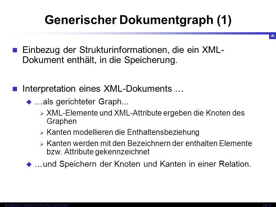 Generischer Dokumentgraph (1)