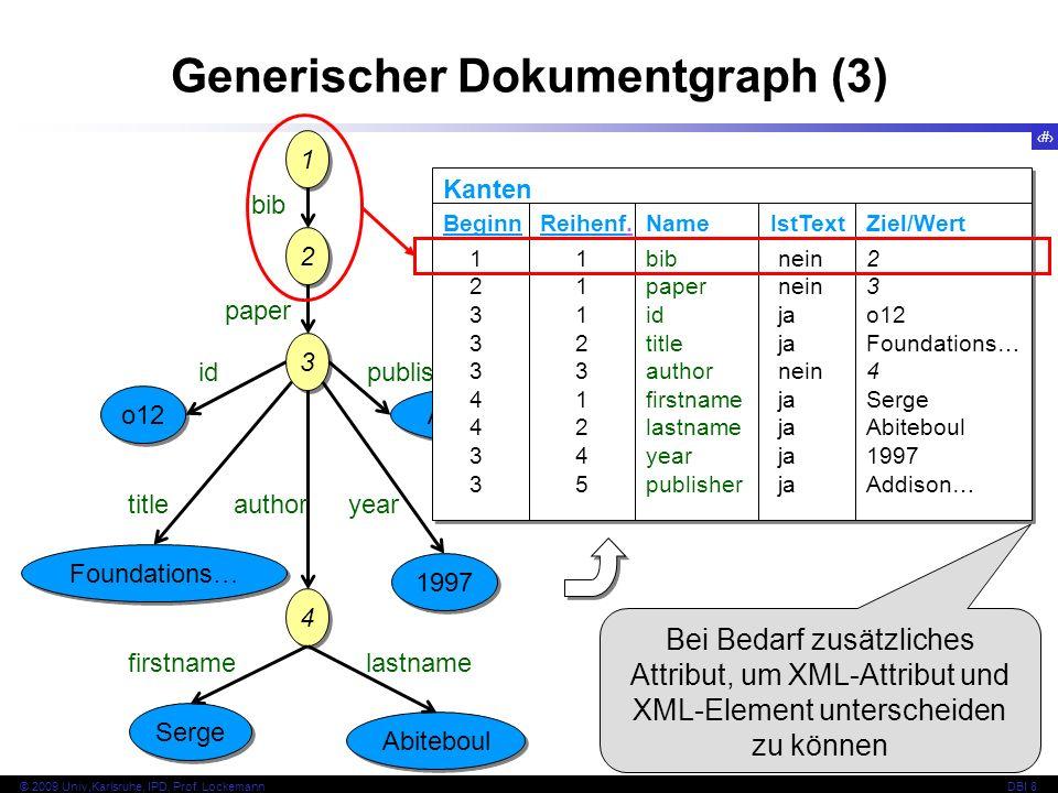 Generischer Dokumentgraph (3)