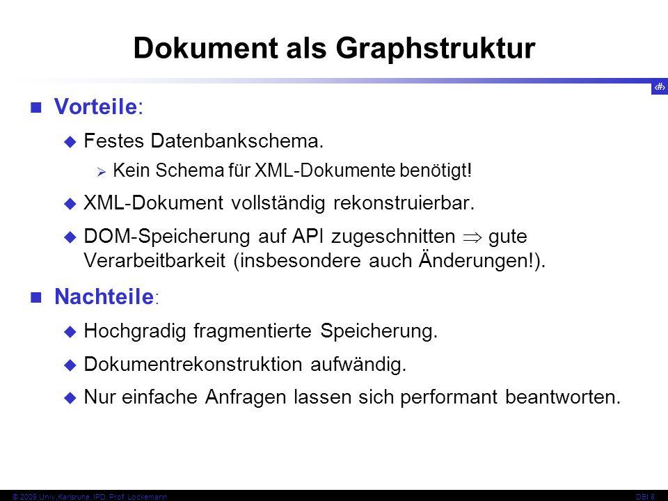 Dokument als Graphstruktur