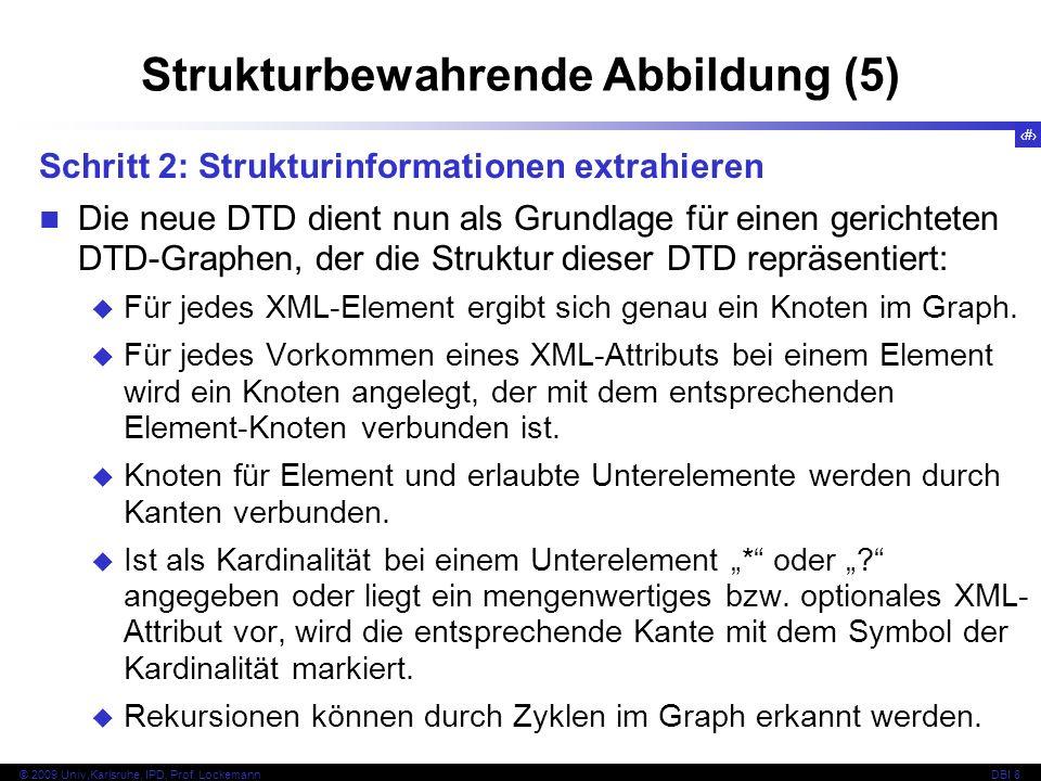 Strukturbewahrende Abbildung (5)