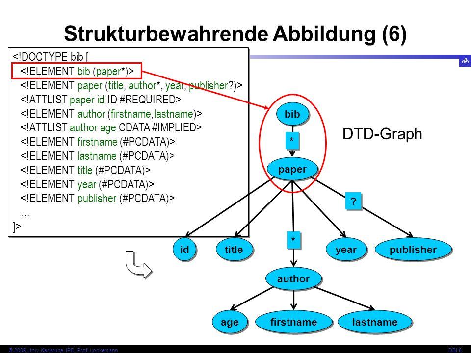 Strukturbewahrende Abbildung (6)
