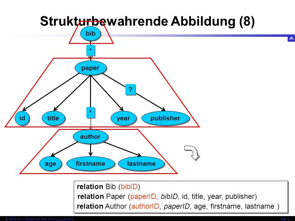 Strukturbewahrende Abbildung (8)
