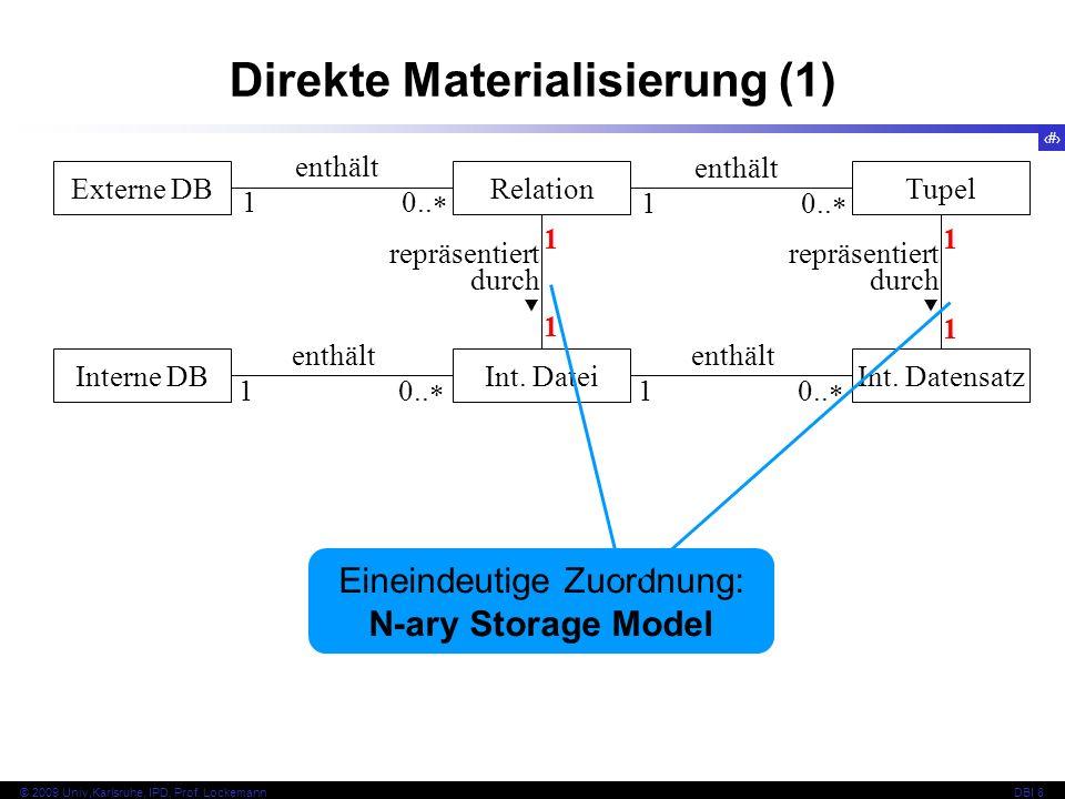 Direkte Materialisierung (1)