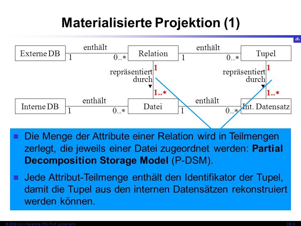 Materialisierte Projektion (1)