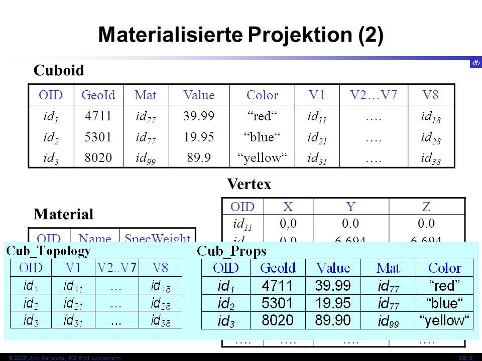 Materialisierte Projektion (2)