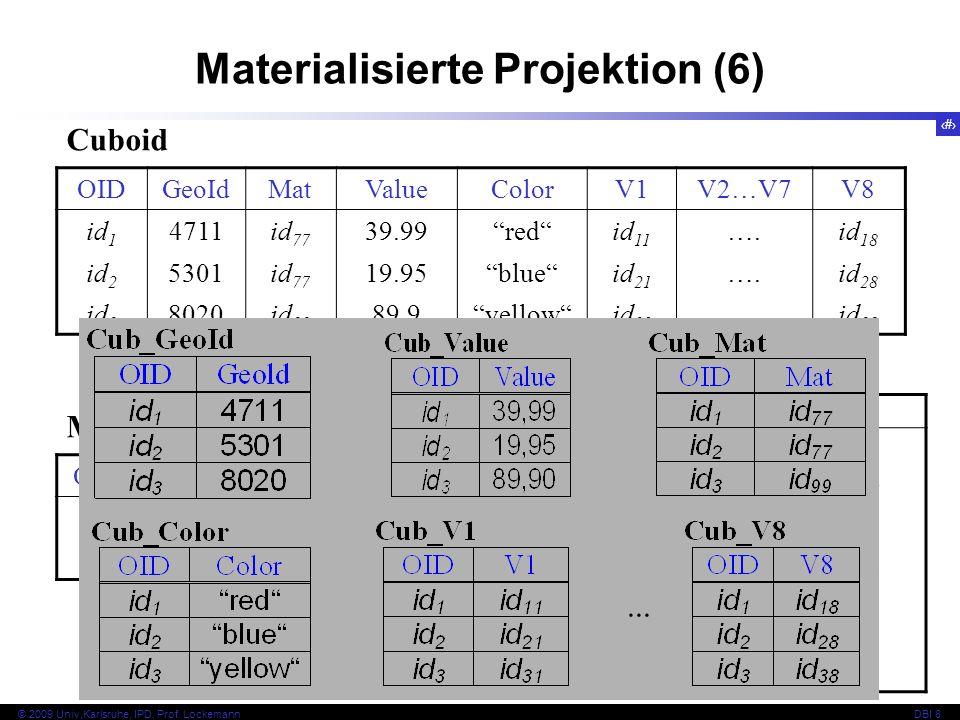 Materialisierte Projektion (6)