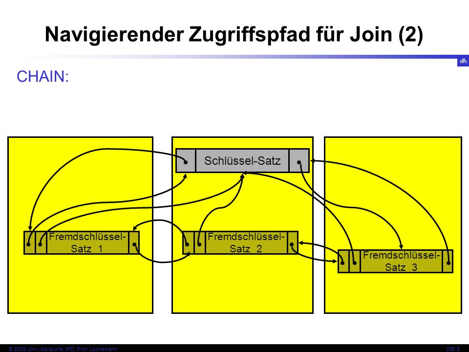 Navigierender Zugriffspfad für Join (2)