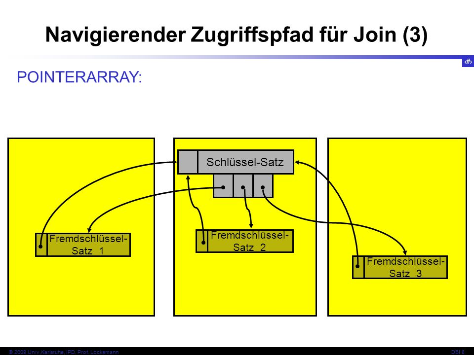 Navigierender Zugriffspfad für Join (3)
