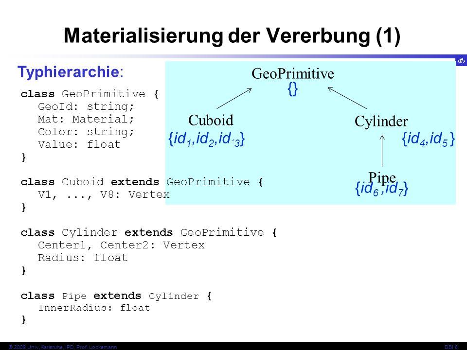 Materialisierung der Vererbung (1)