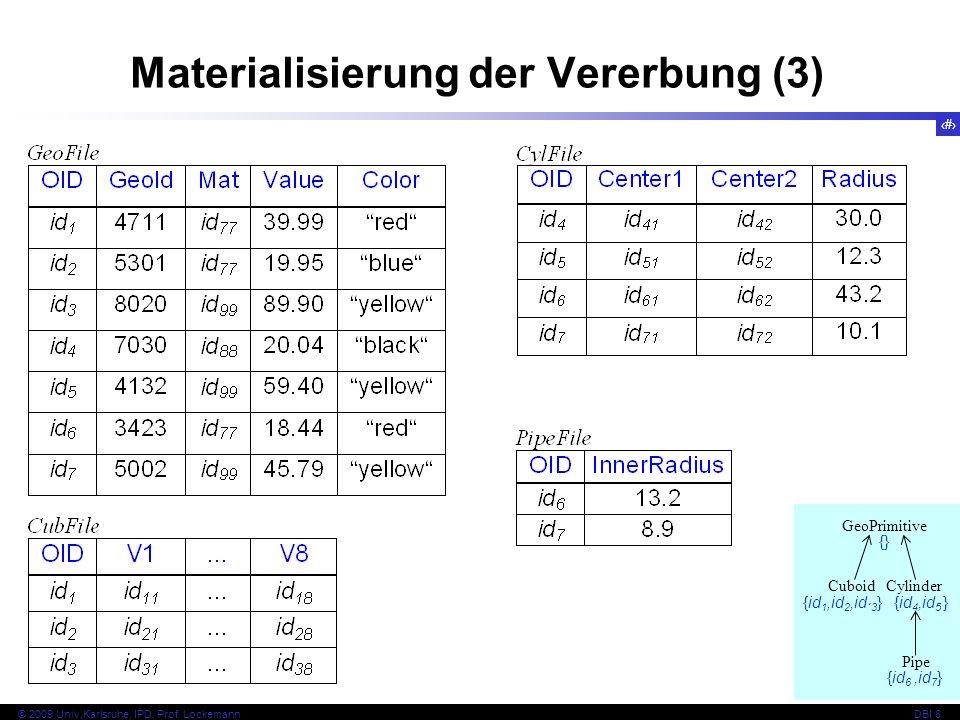 Materialisierung der Vererbung (3)
