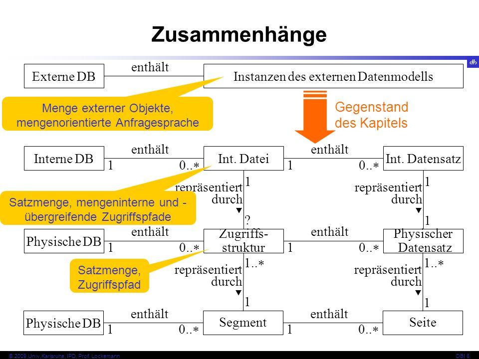 Zusammenhänge Externe DB Instanzen des externen Datenmodells enthält