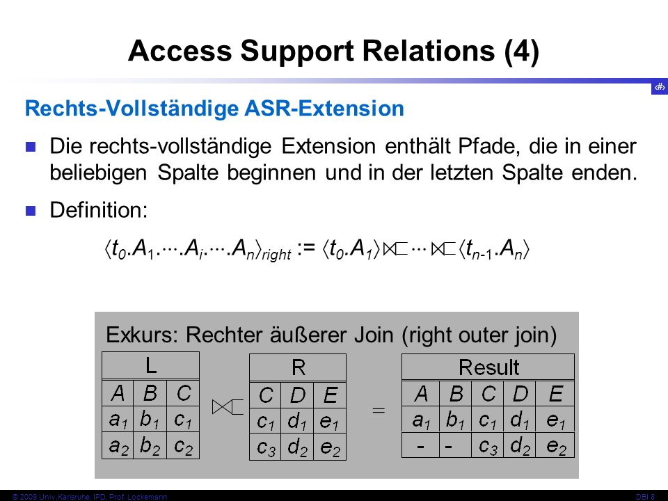 Access Support Relations (4)