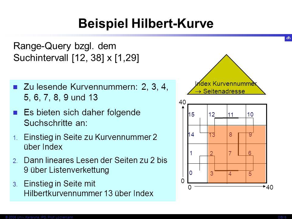 Beispiel Hilbert-Kurve
