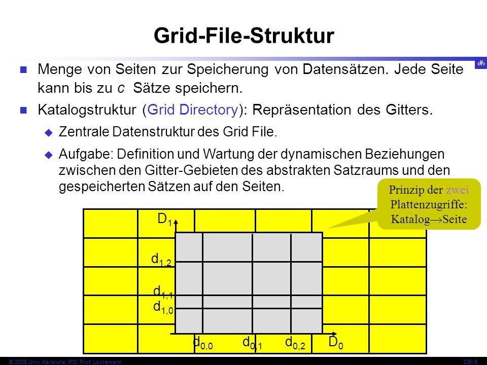 Prinzip der zwei Plattenzugriffe: KatalogSeite
