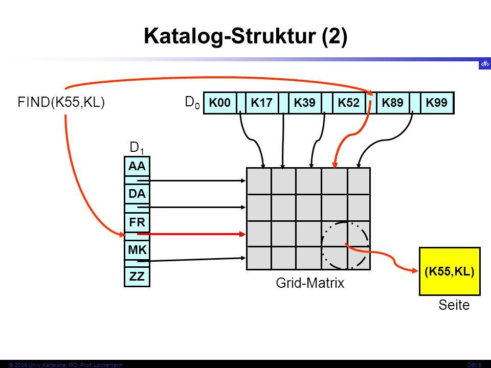 Katalog-Struktur (2) D0 FIND(K55,KL) D1 Grid-Matrix Seite K00 K17 K39