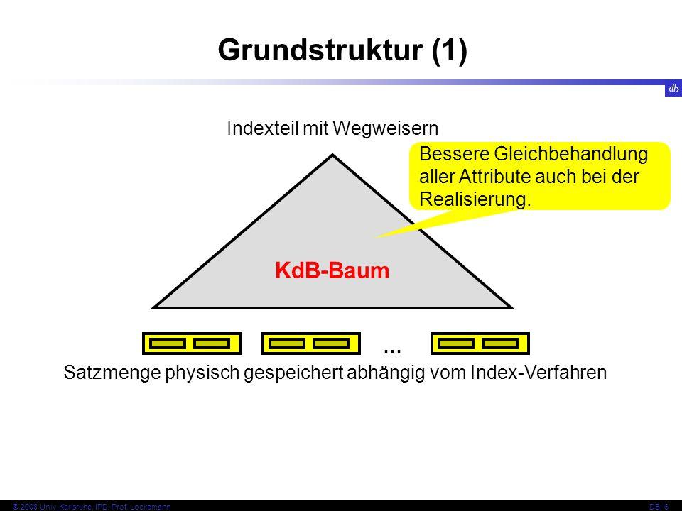 Grundstruktur (1) KdB-Baum Indexteil mit Wegweisern