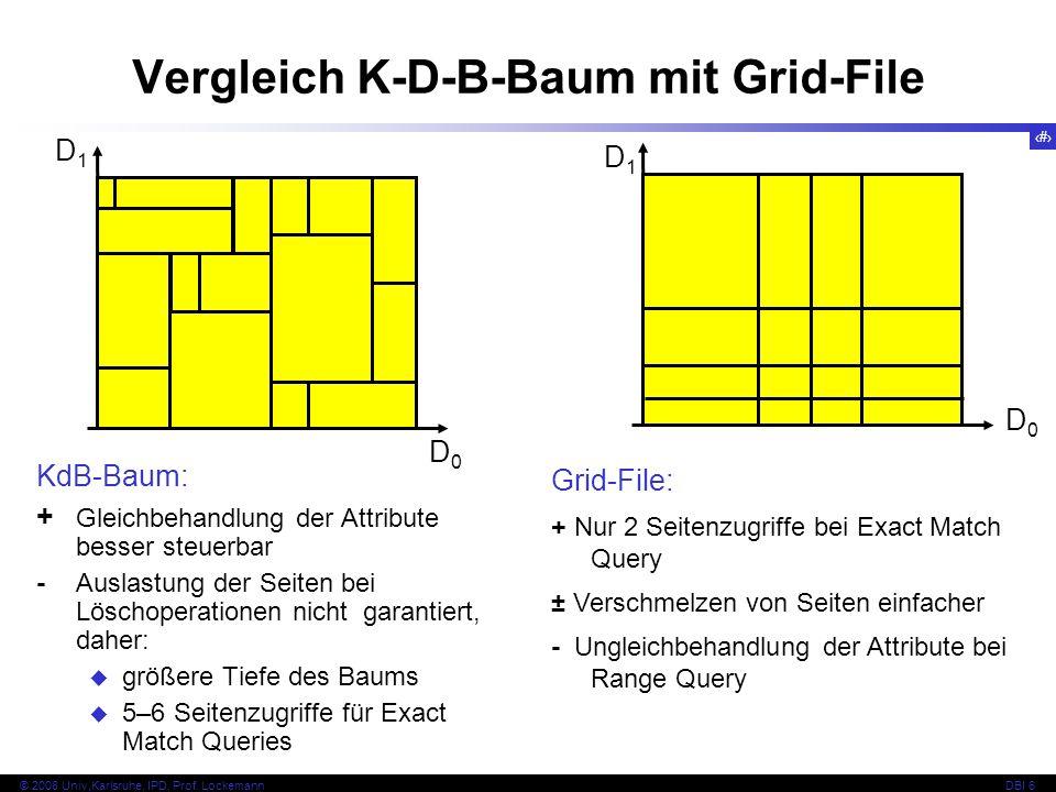 Vergleich K-D-B-Baum mit Grid-File