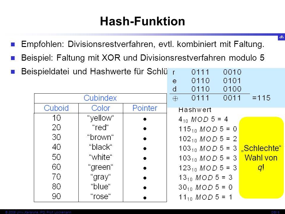 Hash-Funktion Empfohlen: Divisionsrestverfahren, evtl. kombiniert mit Faltung. Beispiel: Faltung mit XOR und Divisionsrestverfahren modulo 5.