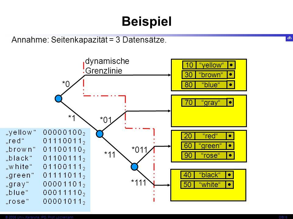 Beispiel Annahme: Seitenkapazität = 3 Datensätze.