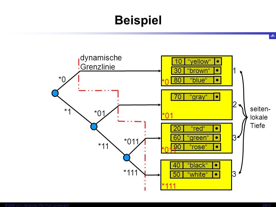 Beispiel dynamische Grenzlinie 1 *0 *0 2 *1 *01 *01 3 *011 *11 *011