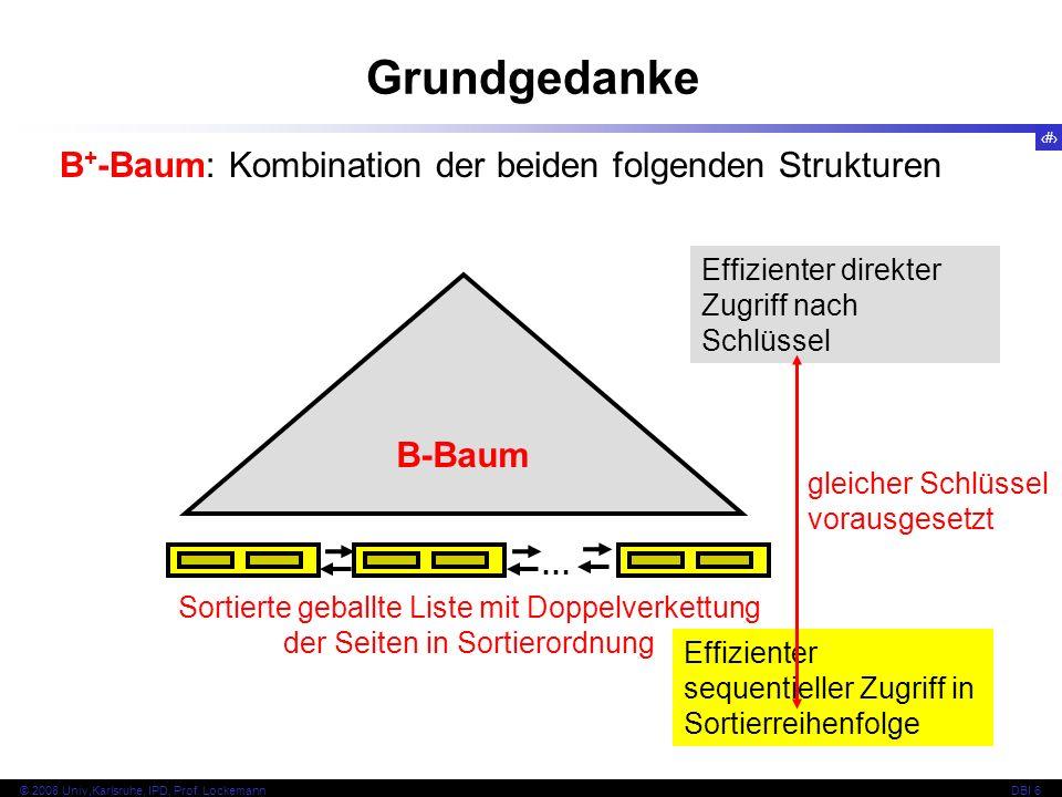 B+-Baum: Kombination der beiden folgenden Strukturen