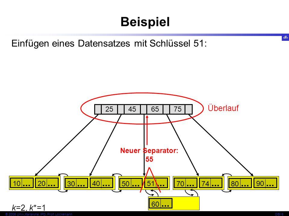 Beispiel Einfügen eines Datensatzes mit Schlüssel 51: Überlauf
