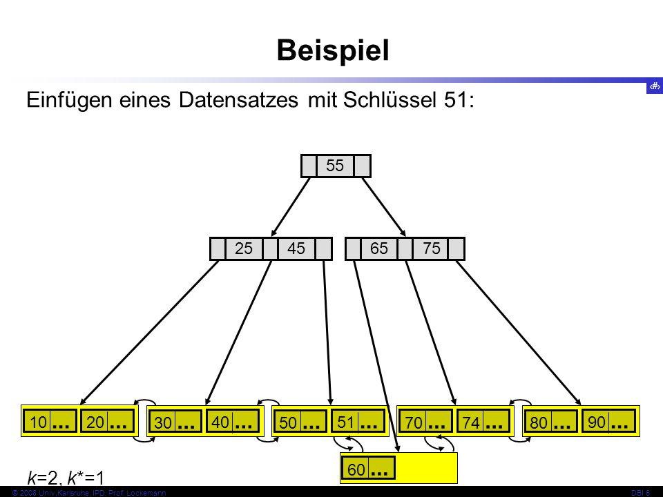 Beispiel Einfügen eines Datensatzes mit Schlüssel 51: k=2, k*=1 55 25