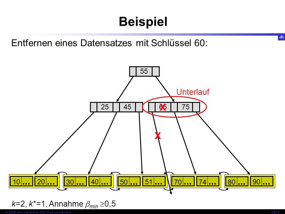 Beispiel Entfernen eines Datensatzes mit Schlüssel 60: X X Unterlauf