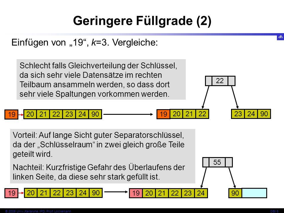 Geringere Füllgrade (2)