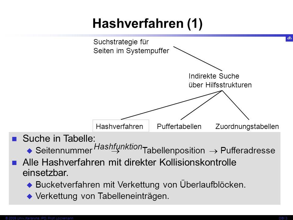 Hashverfahren (1) Suche in Tabelle:
