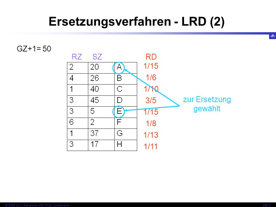 Ersetzungsverfahren - LRD (2)