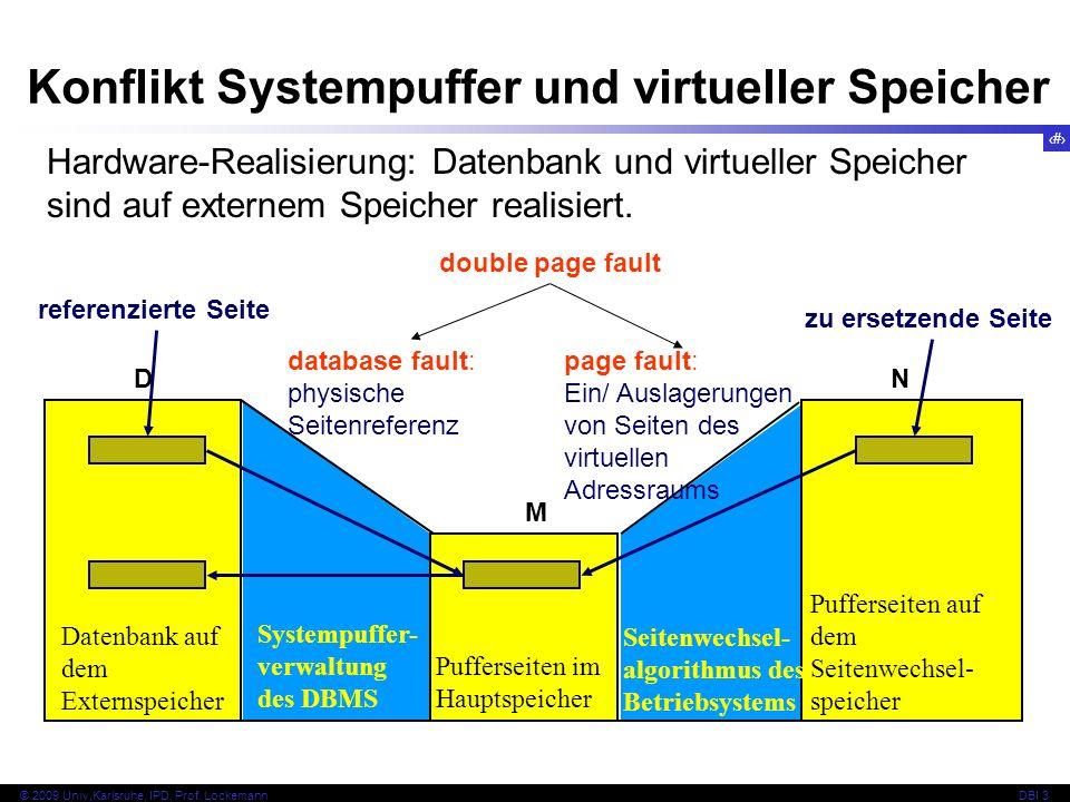 Konflikt Systempuffer und virtueller Speicher