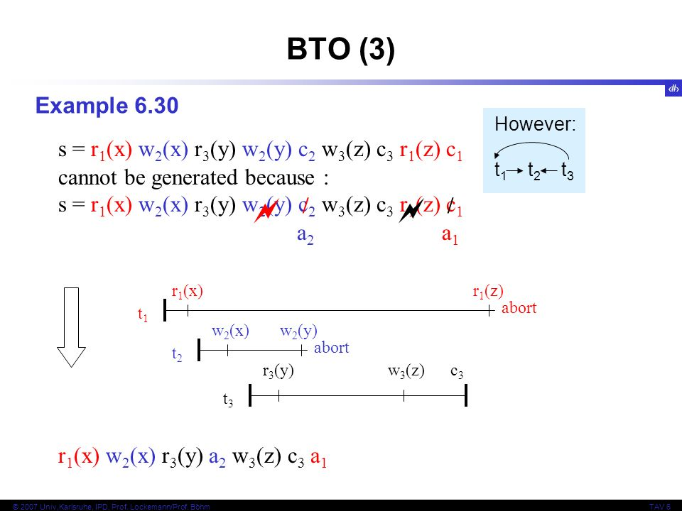 BTO (3)Example 6.30. However: t1 t2 t3. s = r1(x) w2(x) r3(y) w2(y) c2 w3(z) c3 r1(z) c1. cannot be generated because :