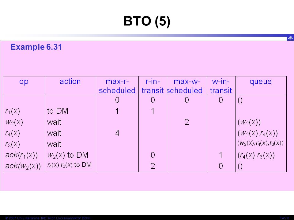 BTO (5) Example 6.31