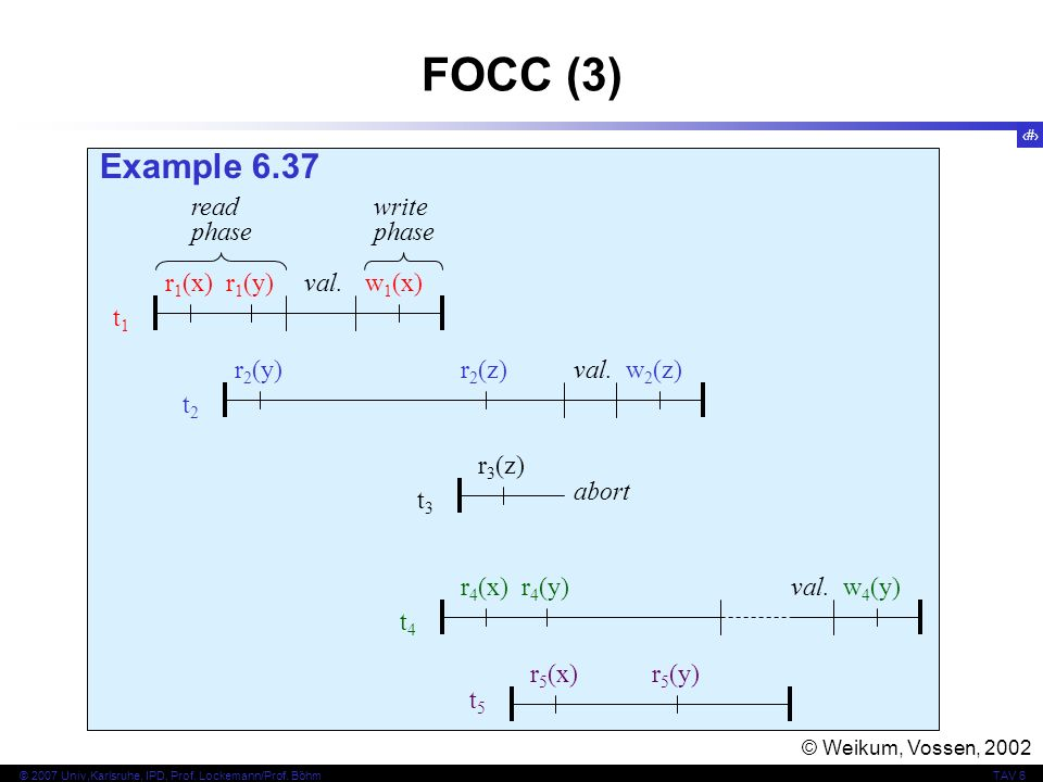 FOCC (3) Example 6.37 t1 r1(x) r1(y) w1(x) read phase write val. t2