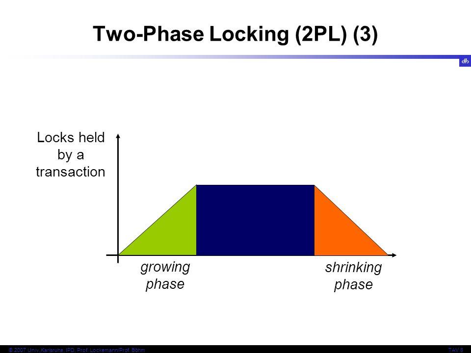 Two-Phase Locking (2PL) (3)