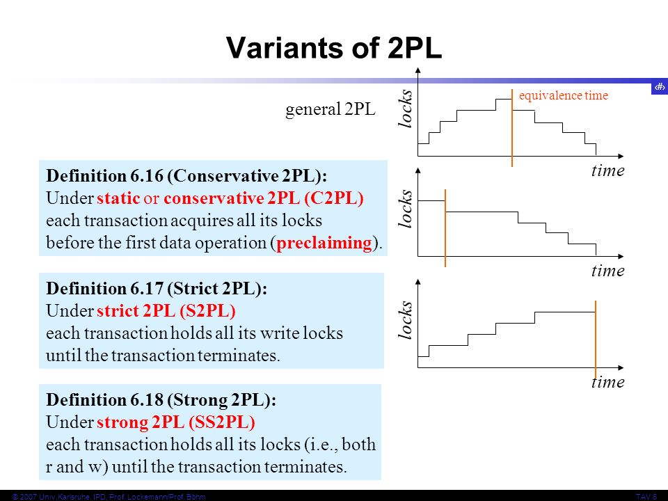 Variants of 2PL locks general 2PL time