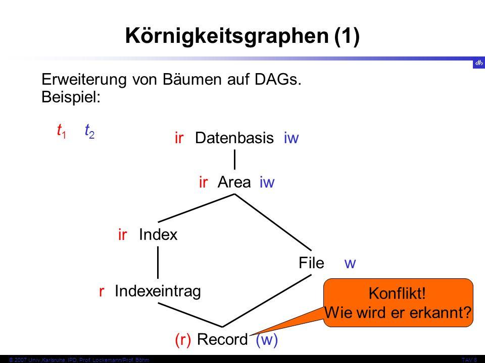 Körnigkeitsgraphen (1)