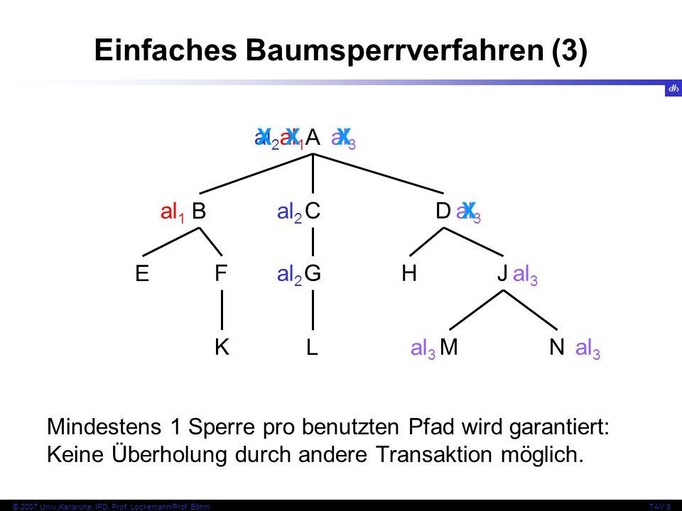 Einfaches Baumsperrverfahren (3)