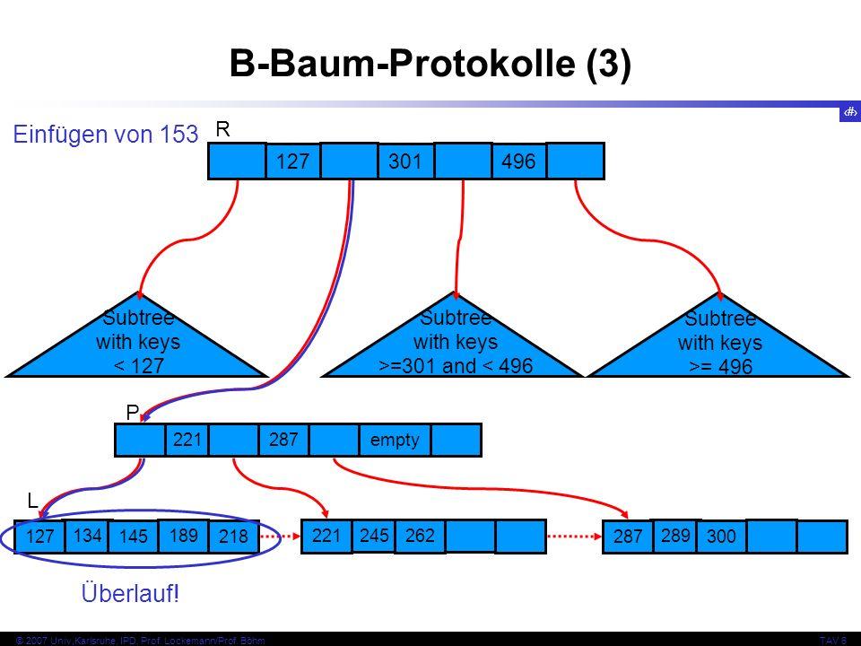 B-Baum-Protokolle (3) Einfügen von 153 Überlauf! R P L 127 301 496
