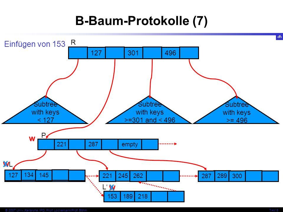 B-Baum-Protokolle (7) Einfügen von 153 w w X X w R P L L' 127 301 496