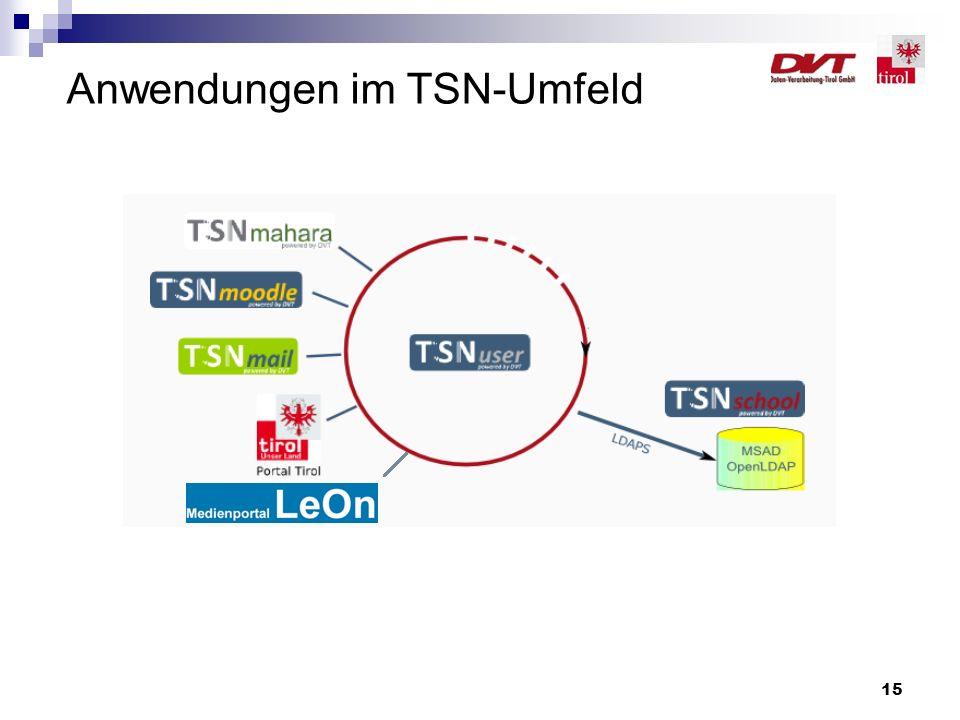 Anwendungen im TSN-Umfeld