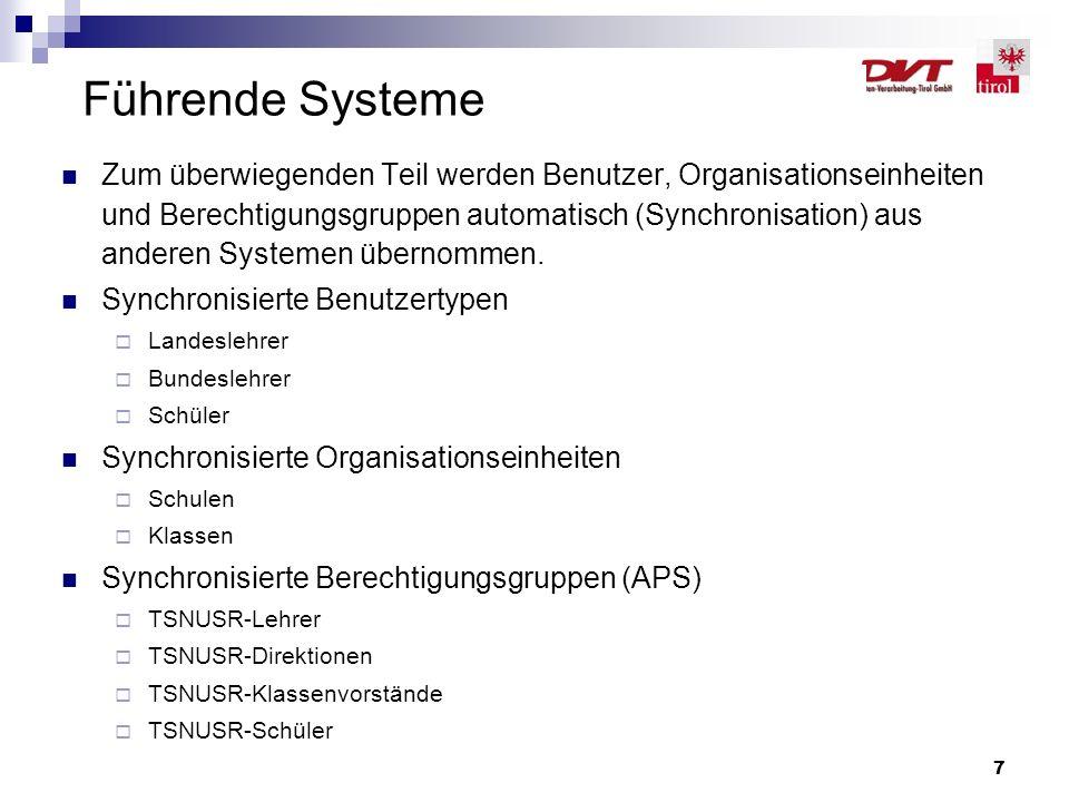 Führende Systeme