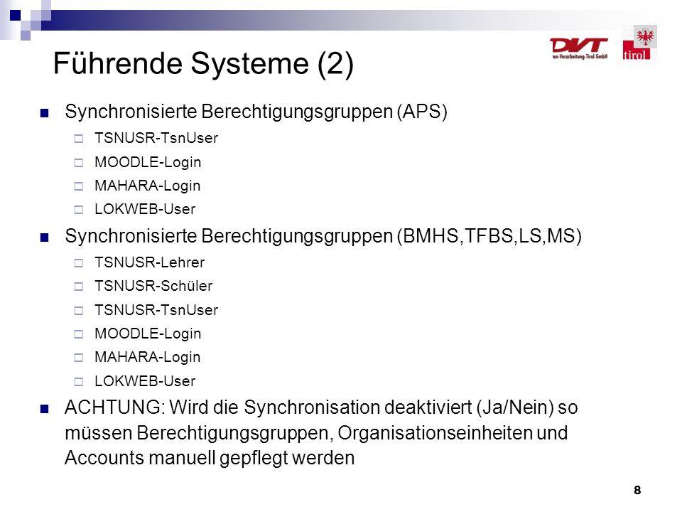 Führende Systeme (2) Synchronisierte Berechtigungsgruppen (APS)