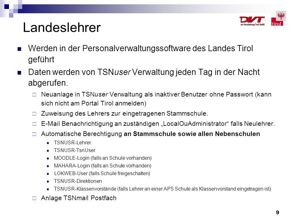 Landeslehrer Werden in der Personalverwaltungssoftware des Landes Tirol geführt.